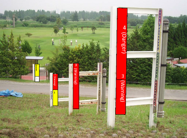Flood Forecasting Visual Markers in Japan
