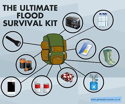 floodsurvivalkit