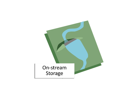 On-stream storage water management, image showing a dam on a river.