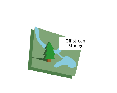 Off-stream storage water management, image showing reservoir beside a river.