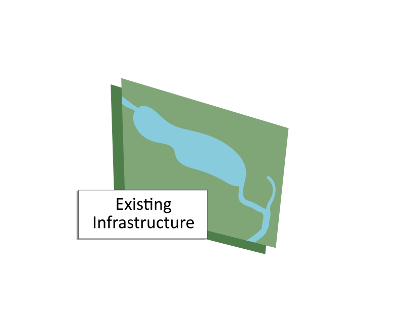 Existing infrastructure water management, image showing a lake on a river