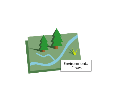 Environmental flows water management, image showing river in a landscape.