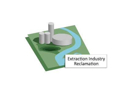 Graphic representation of an industry processing plant beside the river.